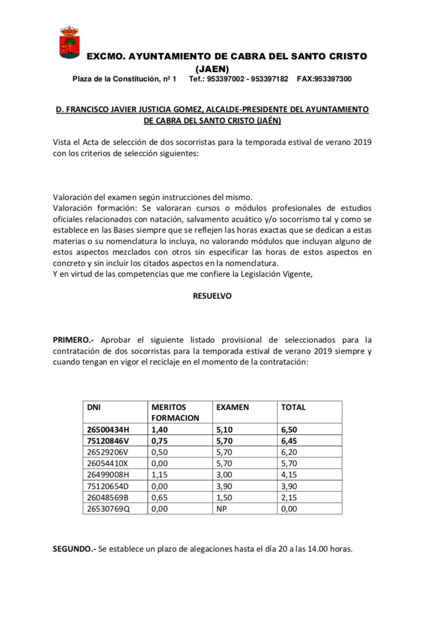 SELECCIÓN DE SOCORRISTAS TEMPORADA DE VERANO