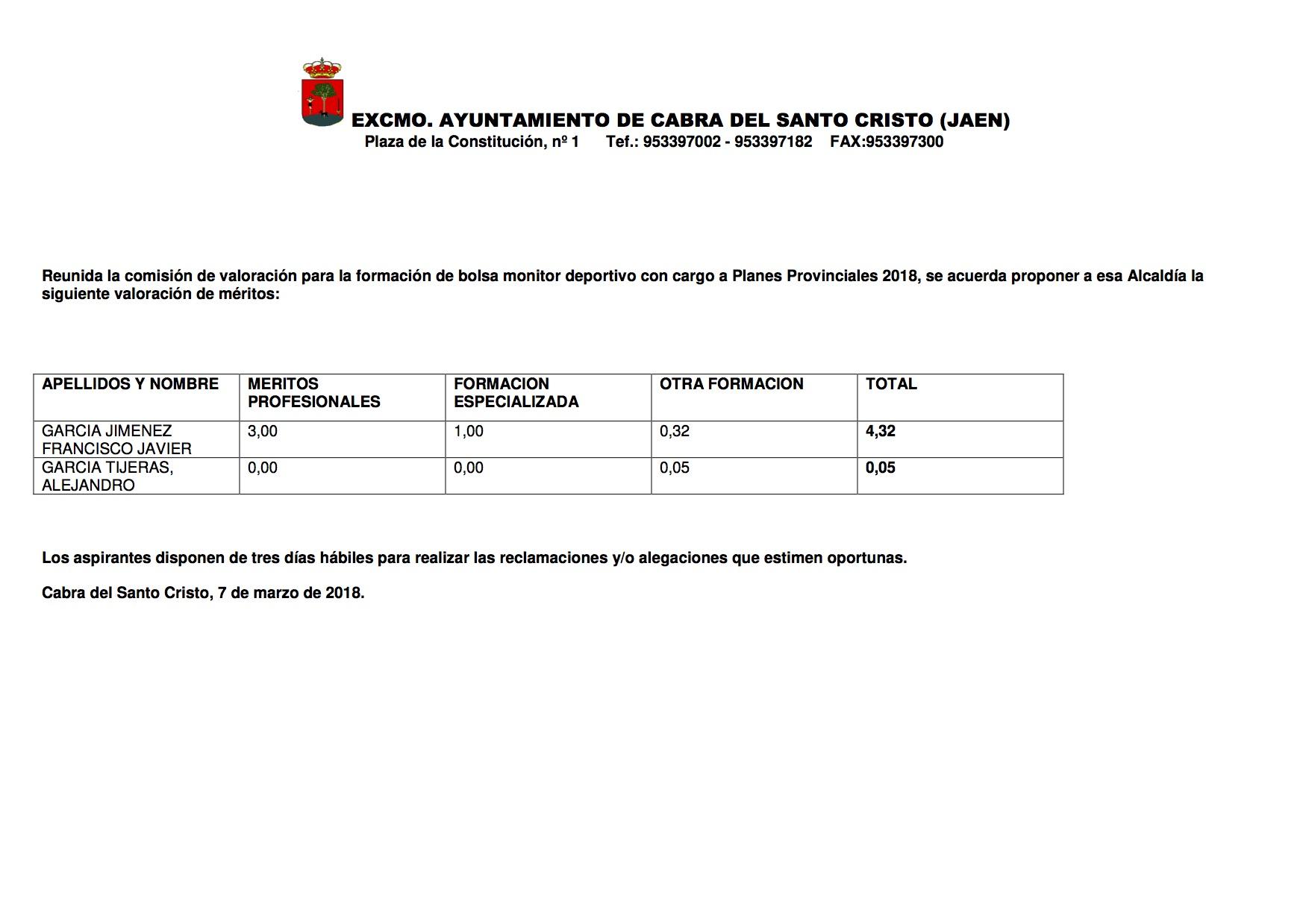 Méritos Bolsa Monitor Deportivo