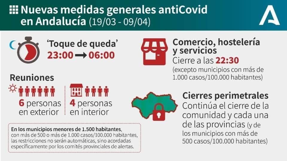Nuevas Medidas COVIDー19